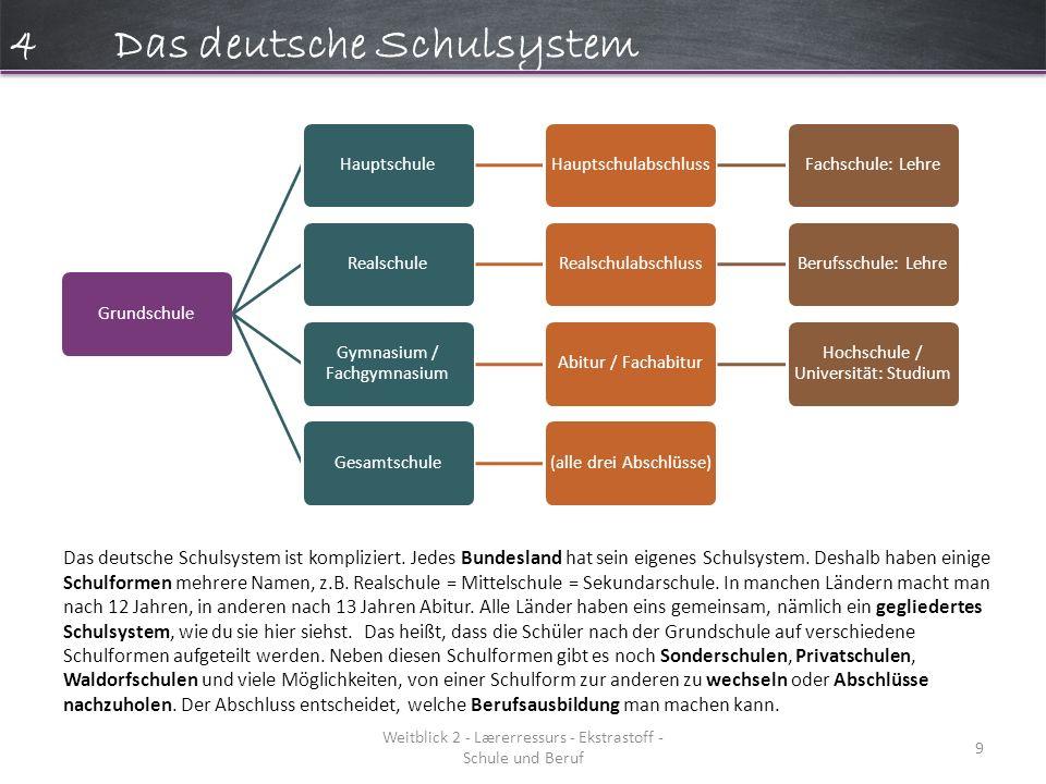 4 Das deutsche Schulsystem