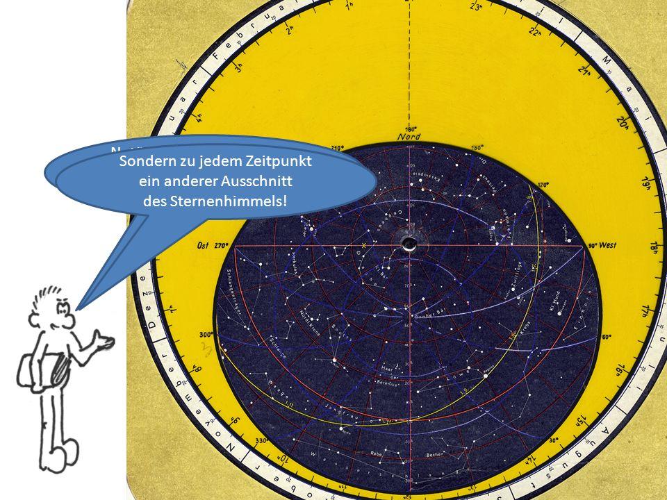 Astronomie Die drehbare Sternenkarte