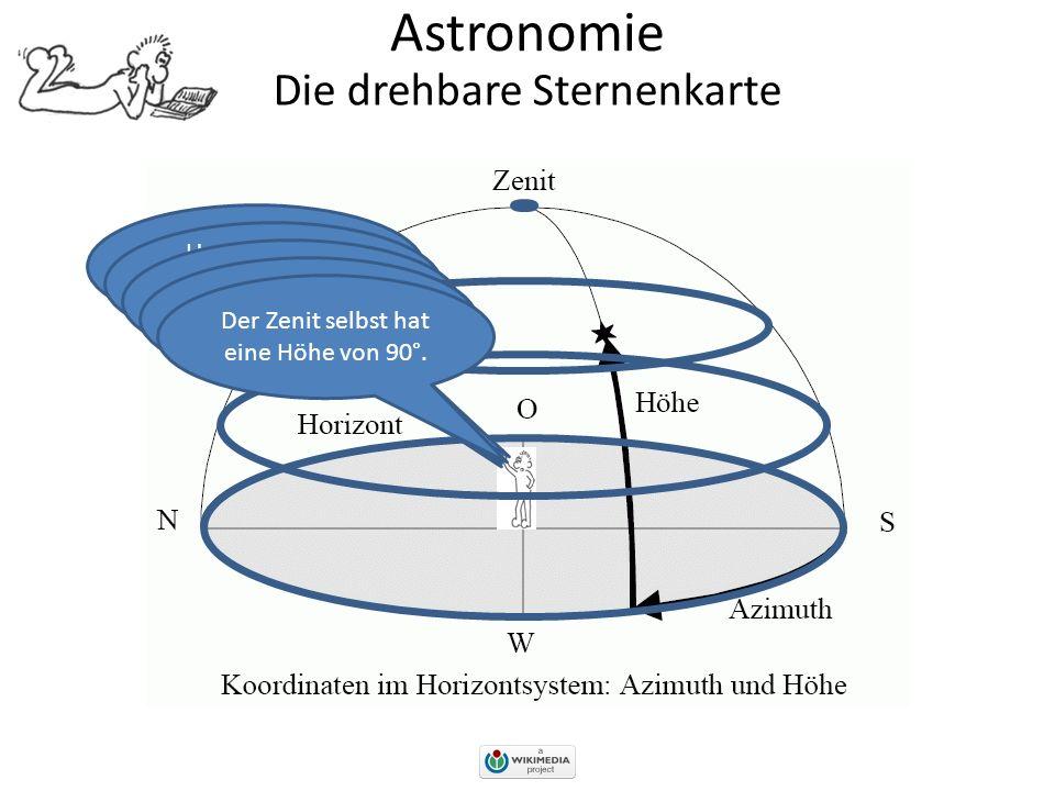 Astronomie Die drehbare Sternenkarte Genau über mir Um mich herum