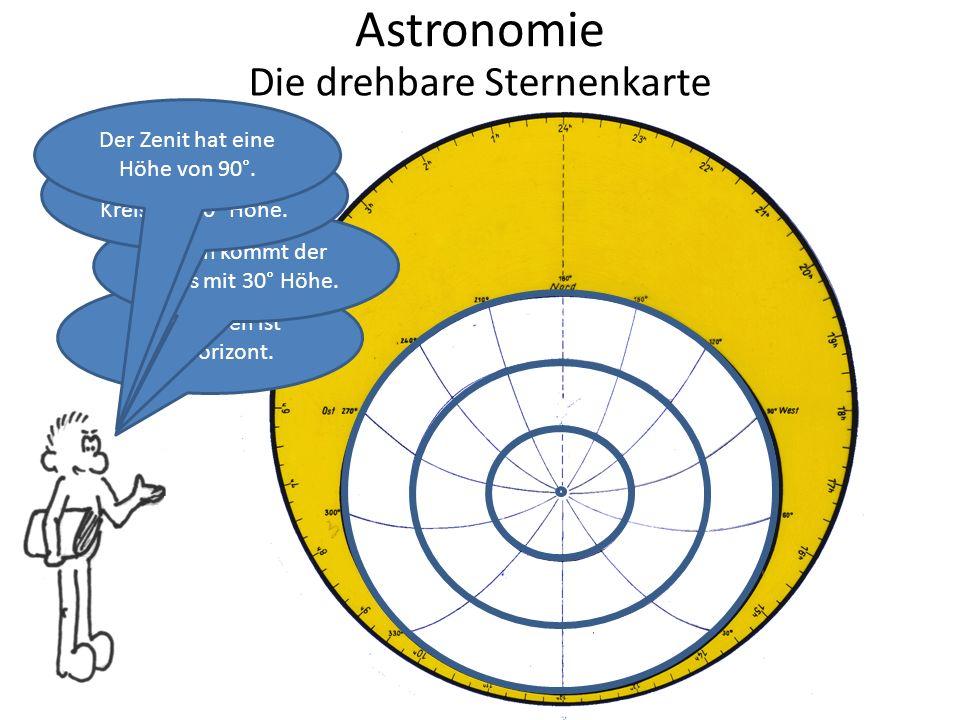 Astronomie Die drehbare Sternenkarte Der Zenit hat eine Höhe von 90°.