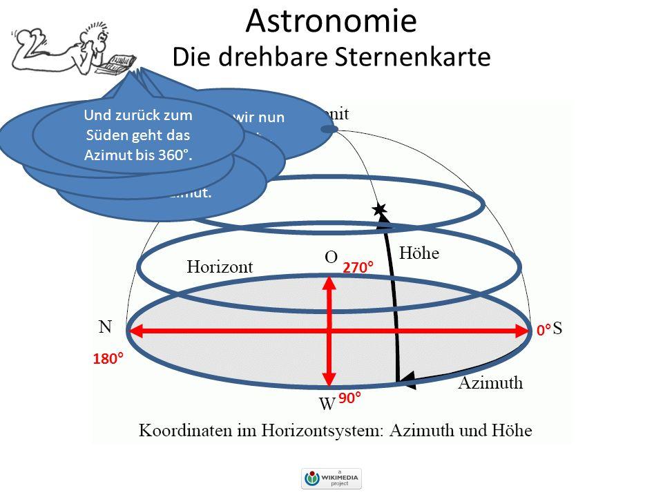 Astronomie Die drehbare Sternenkarte Kommen wir nun zum Azimut…