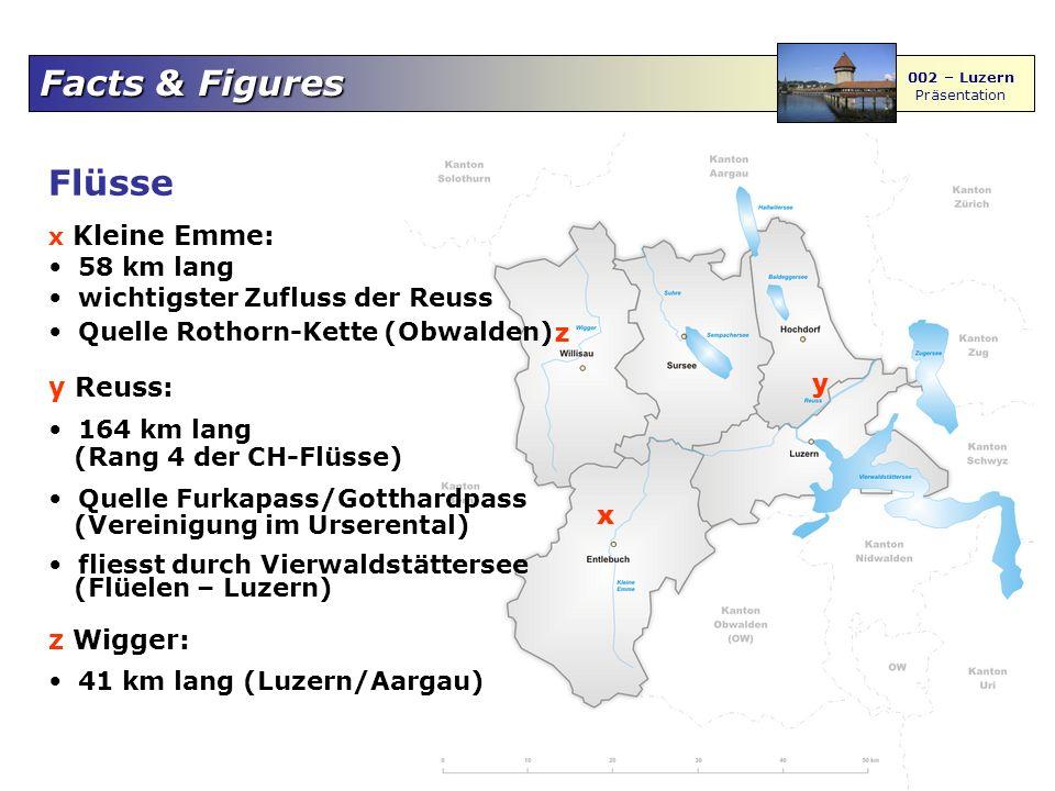 Flüsse y Reuss: z y z Wigger: x 58 km lang