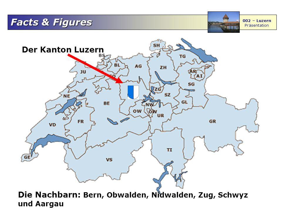 Der Kanton Luzern Die Nachbarn: Bern, Obwalden, Nidwalden, Zug, Schwyz und Aargau