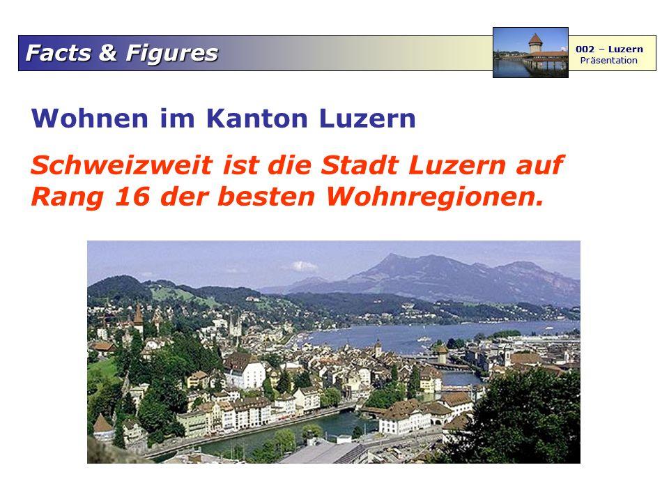 Wohnen im Kanton Luzern