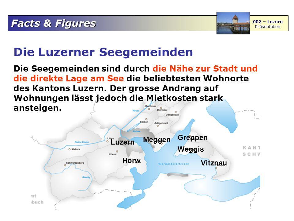 Die Luzerner Seegemeinden