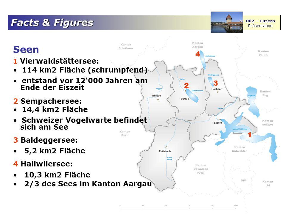 Seen 4 114 km2 Fläche (schrumpfend)