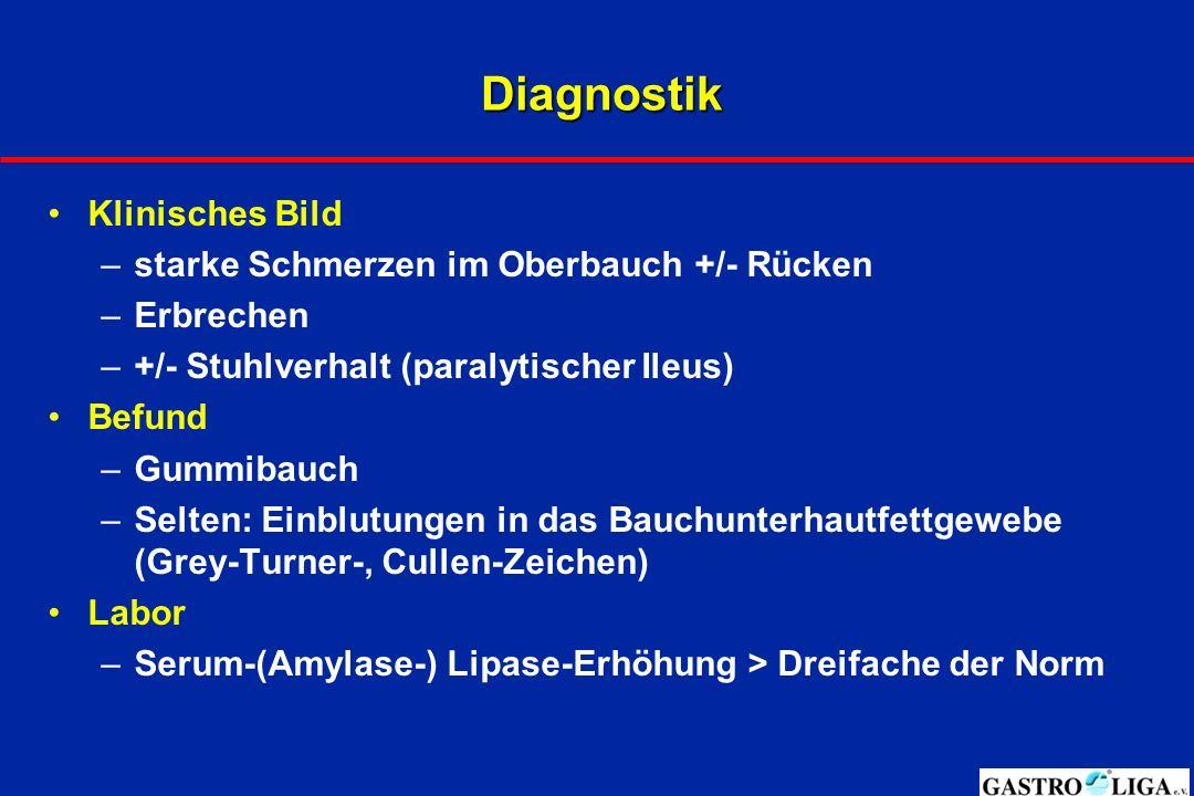 Diagnostik Klinisches Bild starke Schmerzen im Oberbauch +/- Rücken