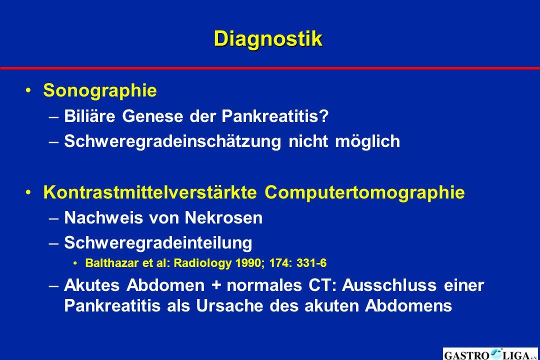 Diagnostik Sonographie Kontrastmittelverstärkte Computertomographie