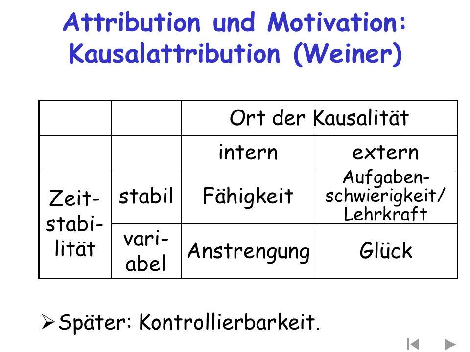 Attribution und Motivation: Kausalattribution (Weiner)