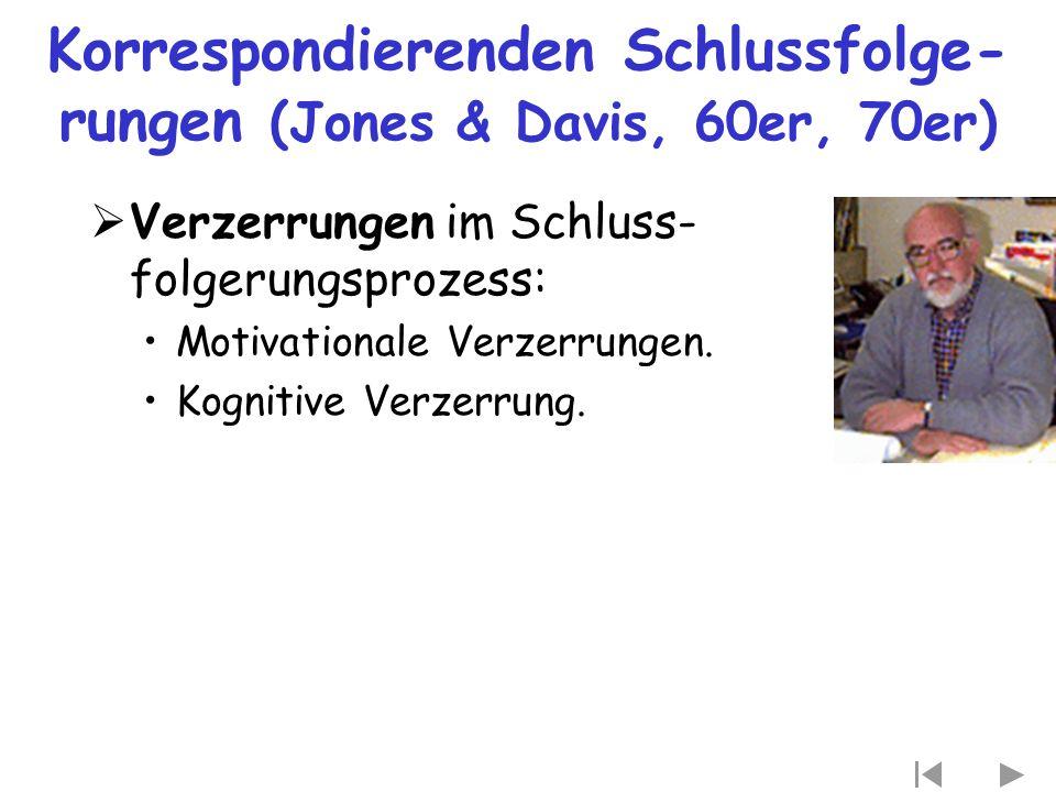 Korrespondierenden Schlussfolge-rungen (Jones & Davis, 60er, 70er)