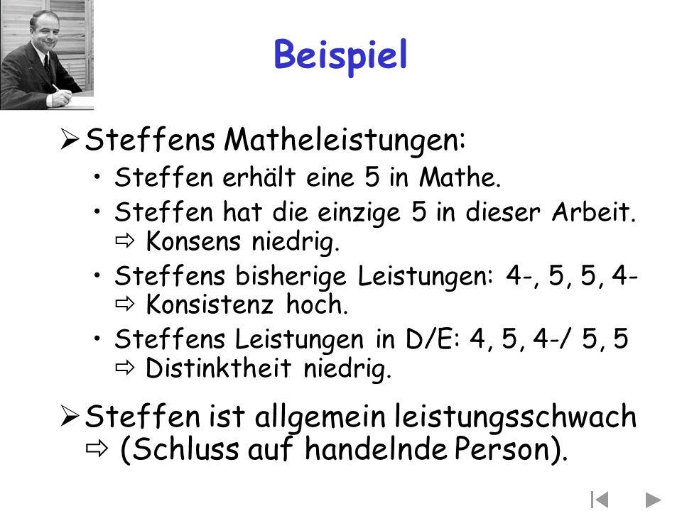 Beispiel Steffens Matheleistungen: