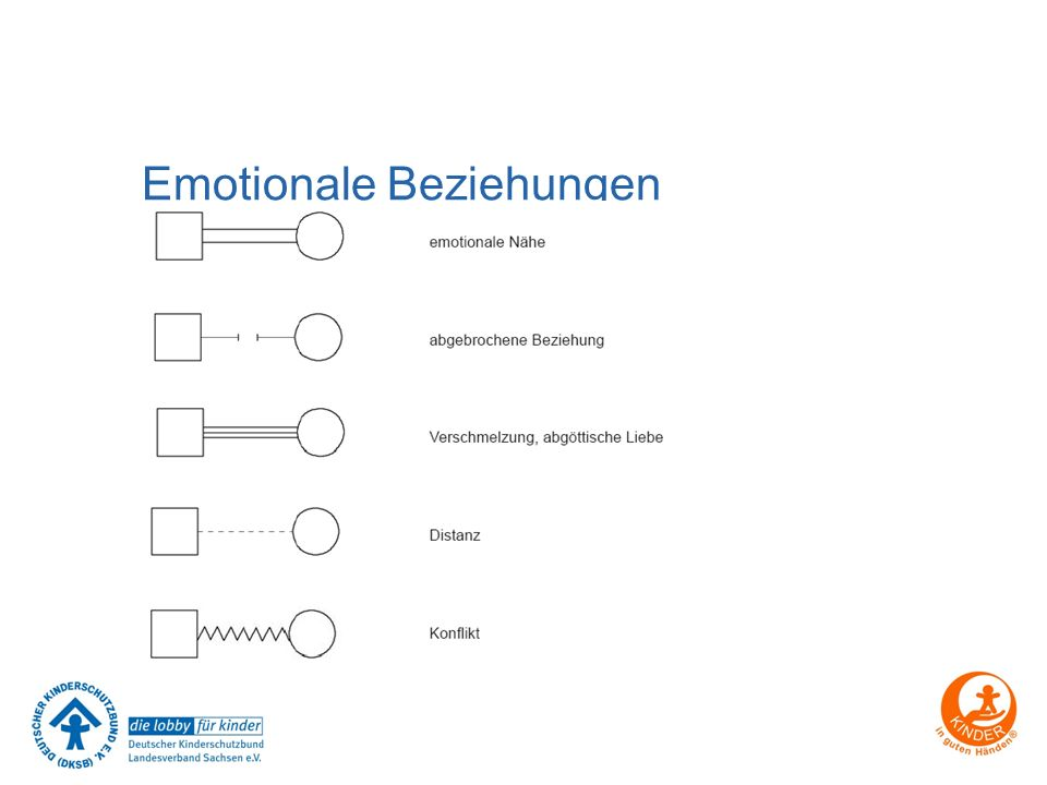 Emotionale Beziehungen