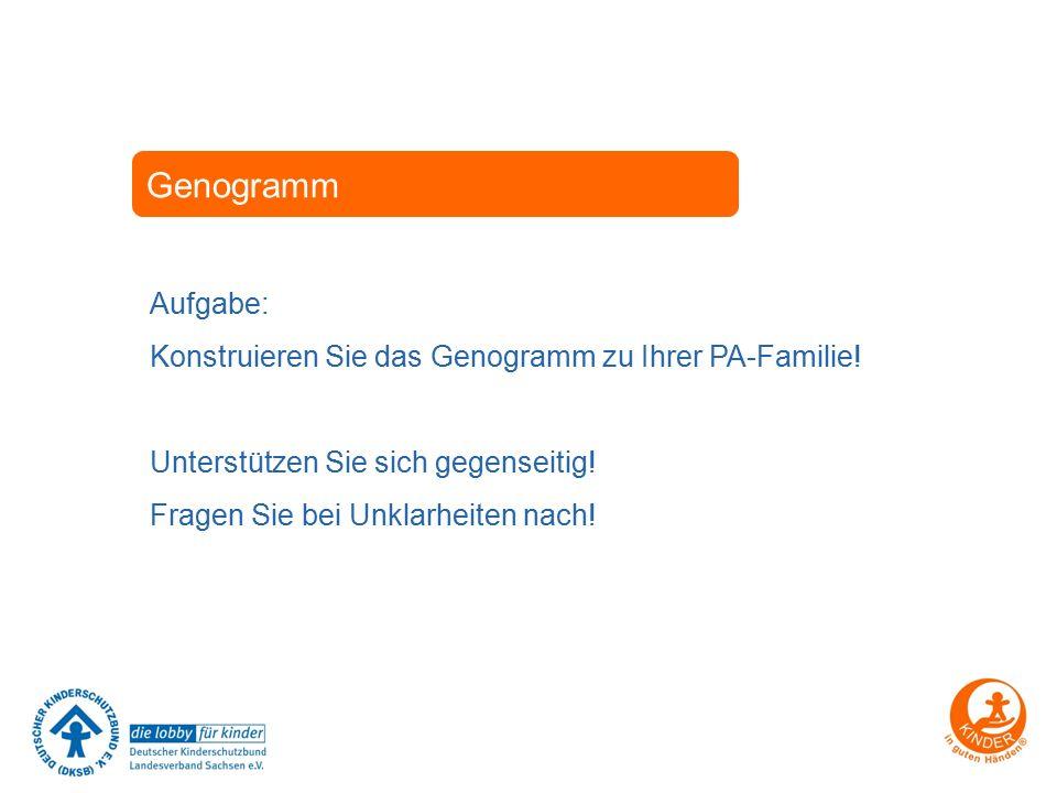 Genogramm Aufgabe: Konstruieren Sie das Genogramm zu Ihrer PA-Familie!