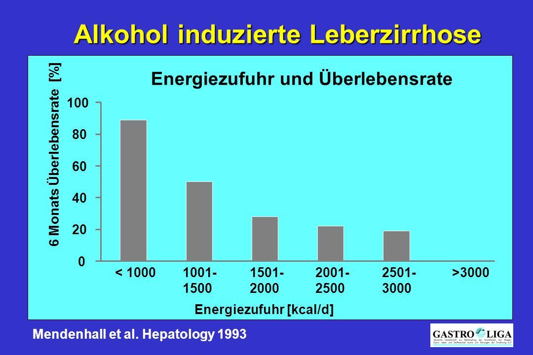 Alkohol induzierte Leberzirrhose