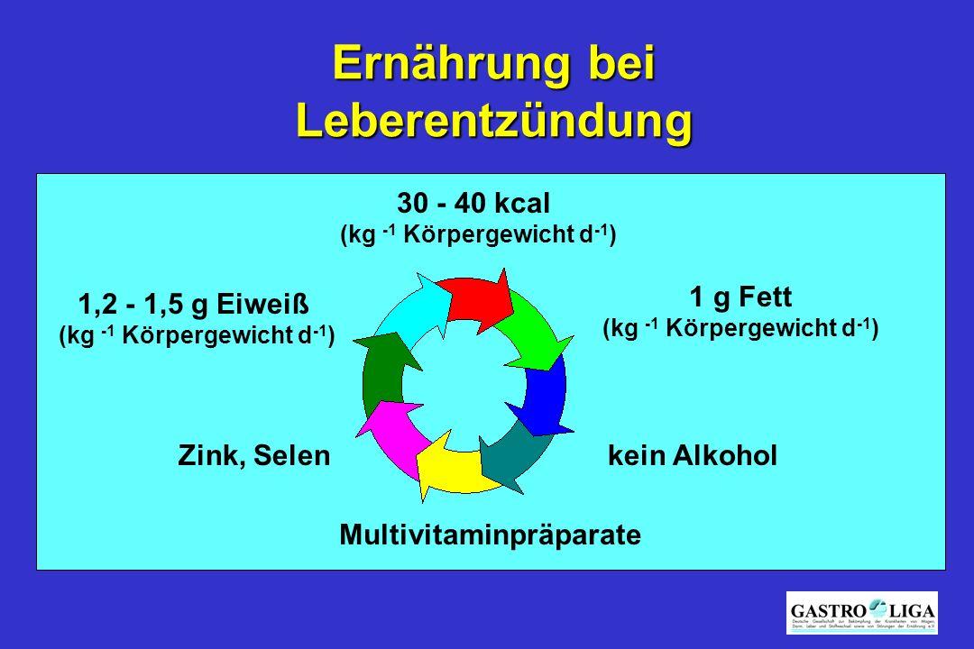 Ernährung bei Leberentzündung