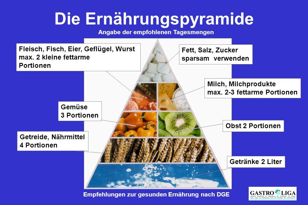 Die Ernährungspyramide Angabe der empfohlenen Tagesmengen