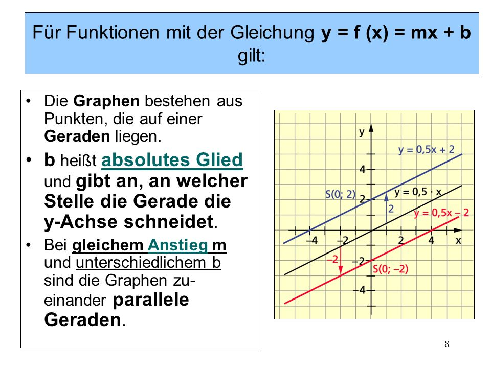 Für Funktionen mit der Gleichung y = f (x) = mx + b gilt: