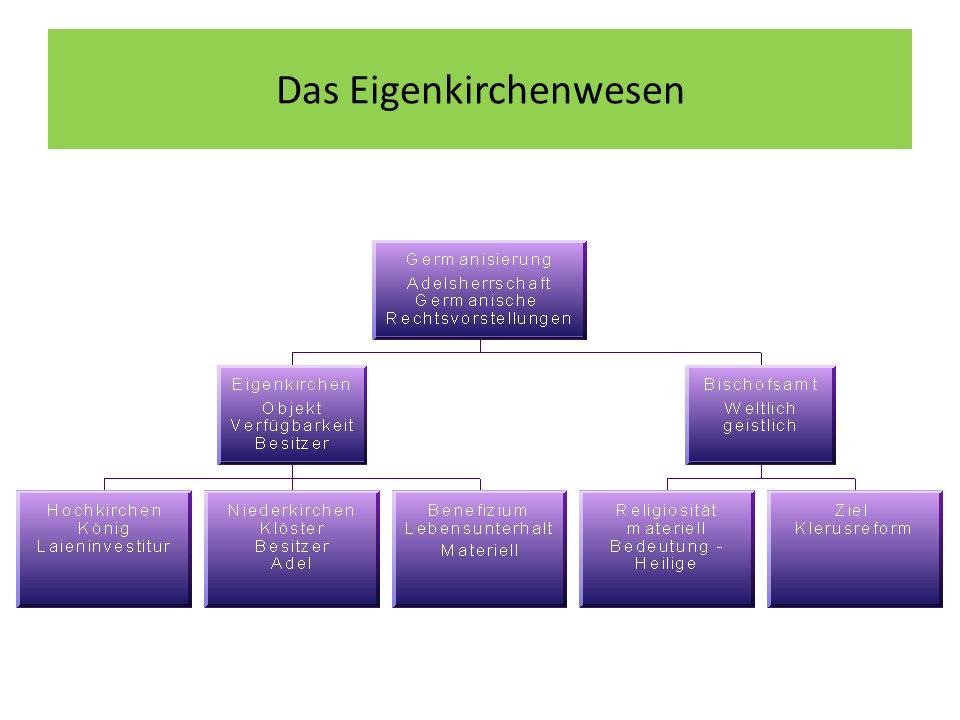 Das Eigenkirchenwesen