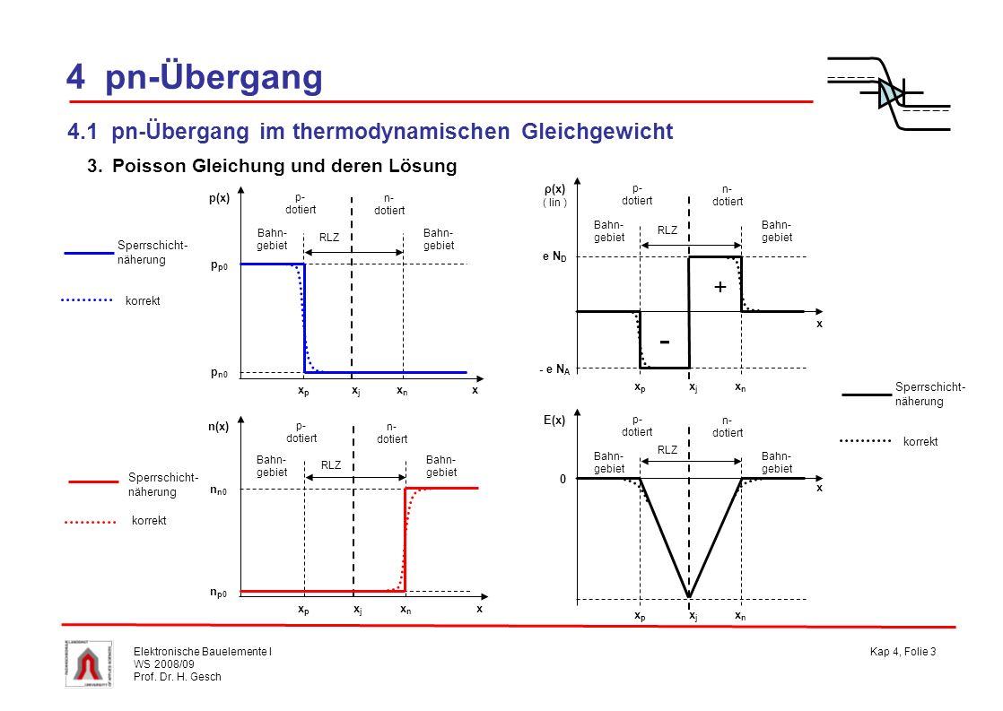 4 pn-Übergang - + 4.1 pn-Übergang im thermodynamischen Gleichgewicht