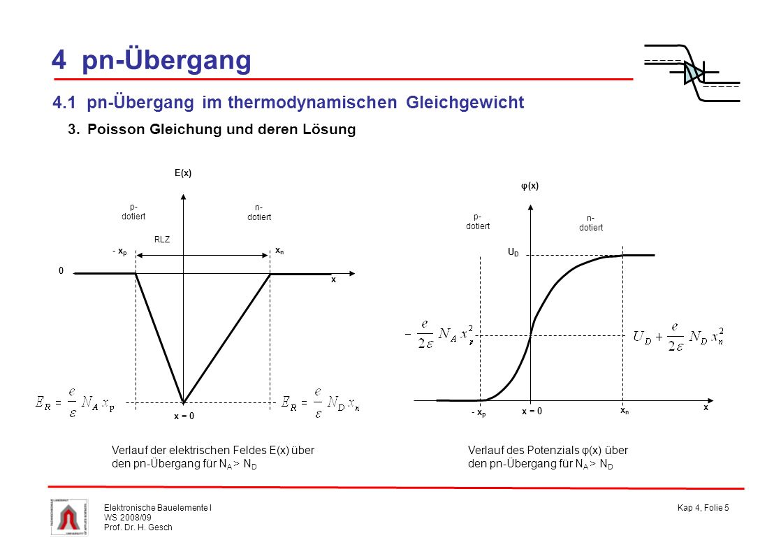4 pn-Übergang 4.1 pn-Übergang im thermodynamischen Gleichgewicht