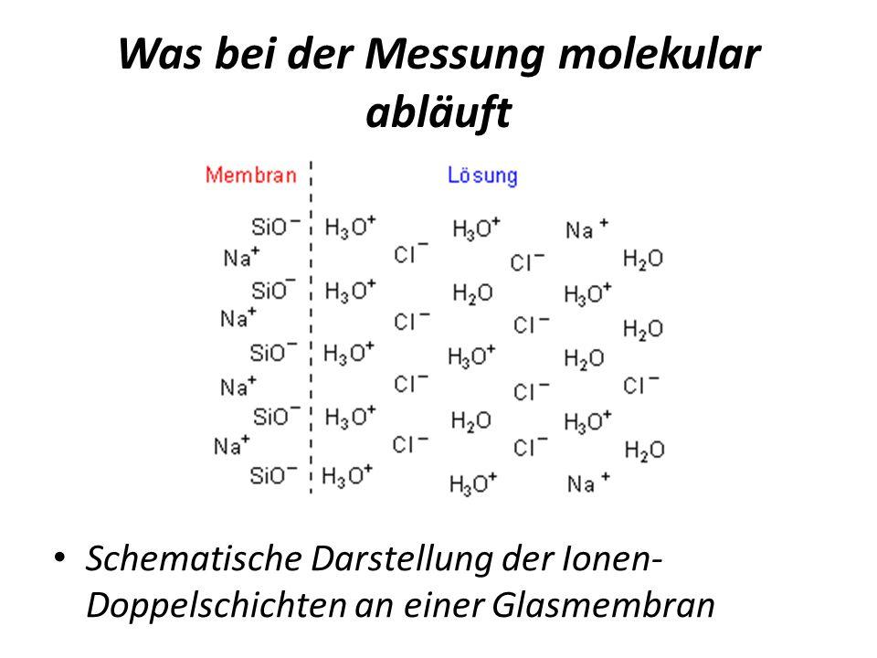 Was bei der Messung molekular abläuft