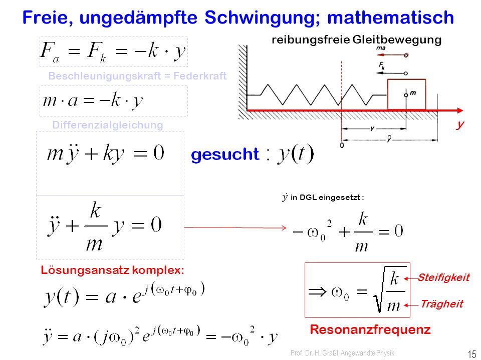 Freie, ungedämpfte Schwingung; mathematisch