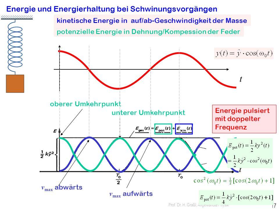 Energie und Energierhaltung bei Schwinungsvorgängen