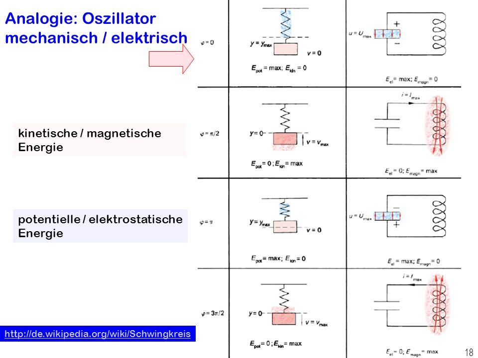 Analogie: Oszillator mechanisch / elektrisch