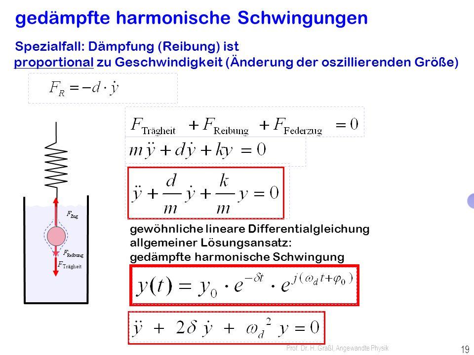 gedämpfte harmonische Schwingungen