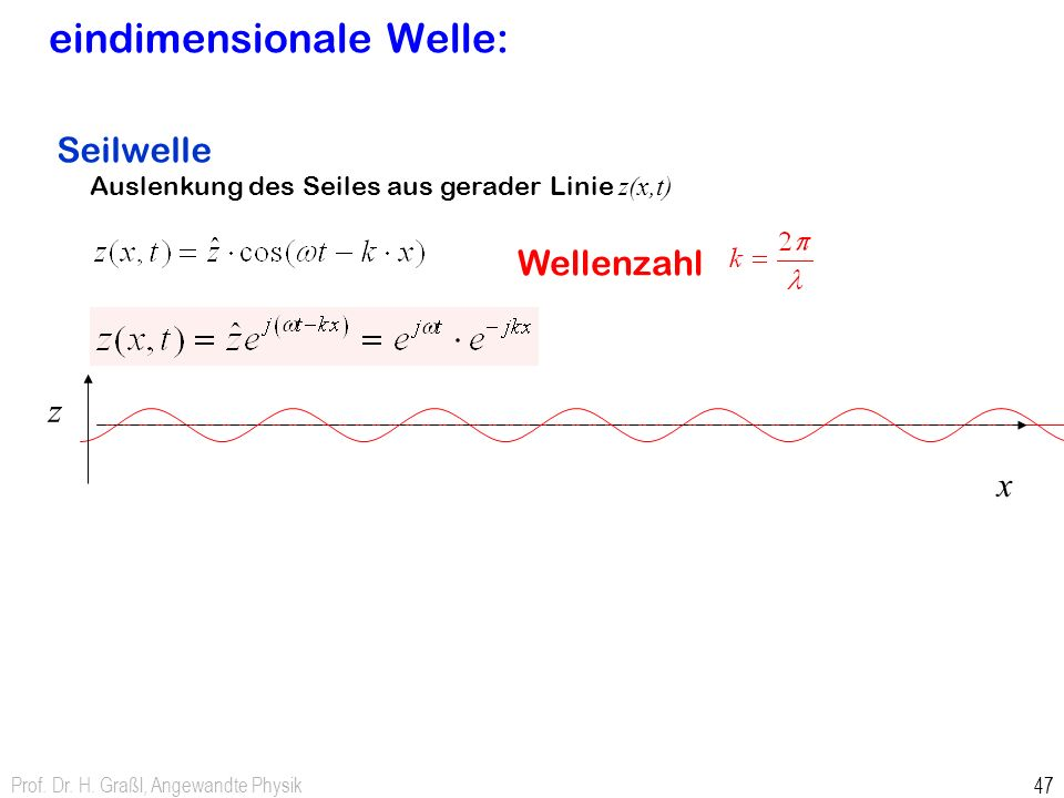 eindimensionale Welle: