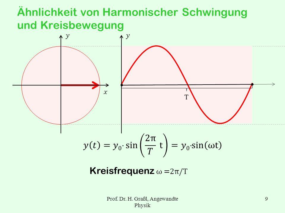 Ähnlichkeit von Harmonischer Schwingung und Kreisbewegung