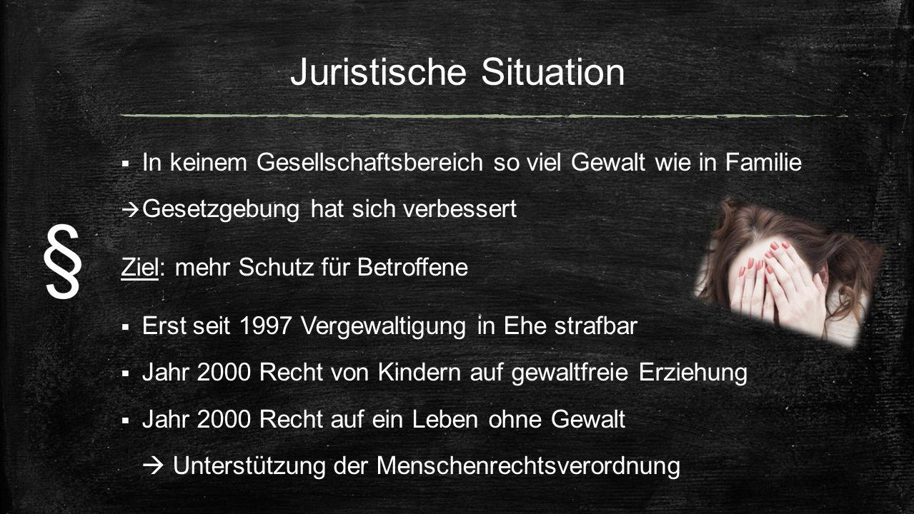 Juristische Situation