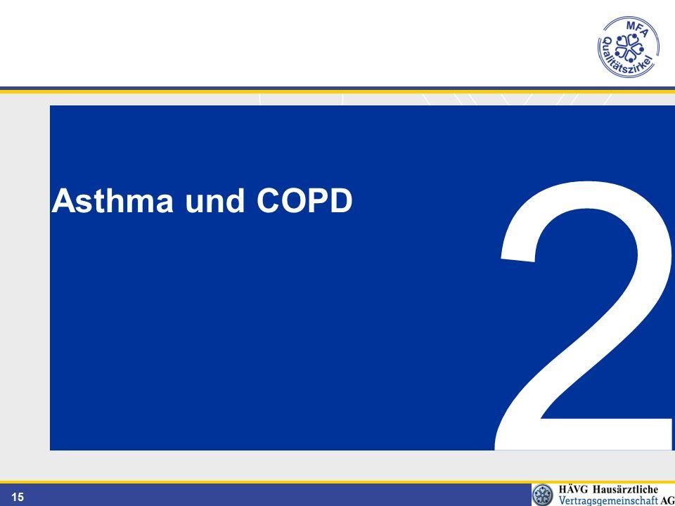 2 Asthma und COPD