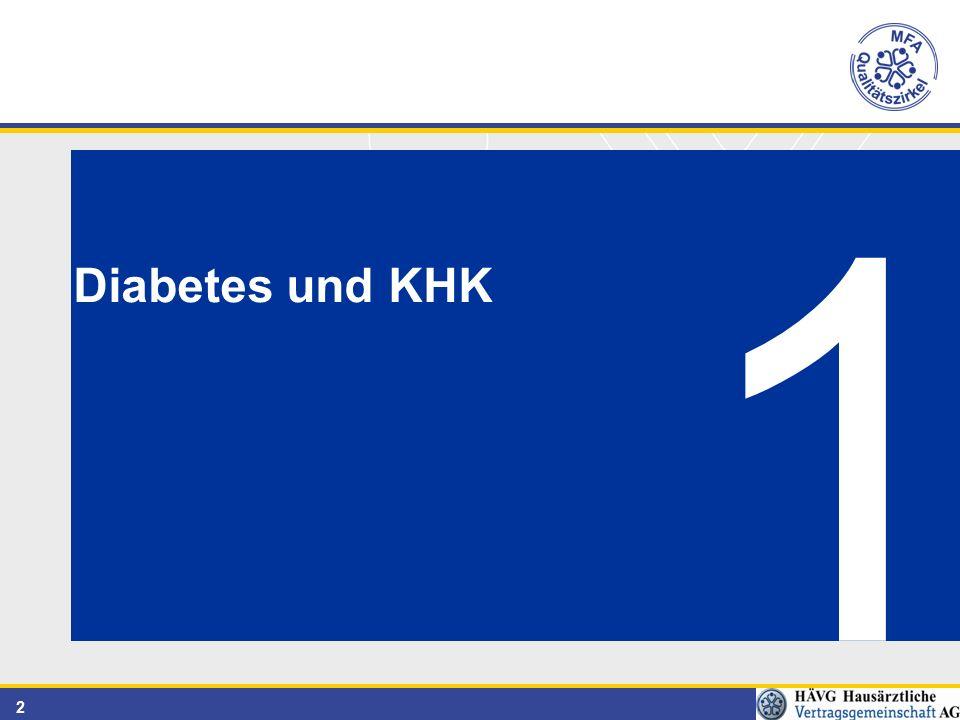 1 Diabetes und KHK
