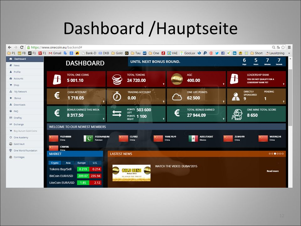 Dashboard /Hauptseite
