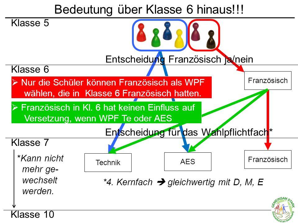 Bedeutung über Klasse 6 hinaus!!!