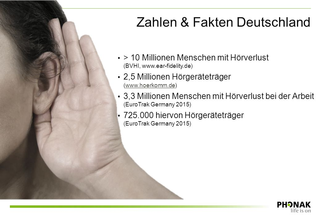 Zahlen & Fakten Deutschland