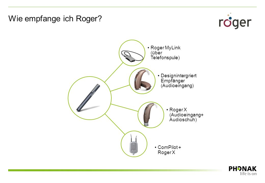Wie empfange ich Roger Roger MyLink (über Telefonspule)