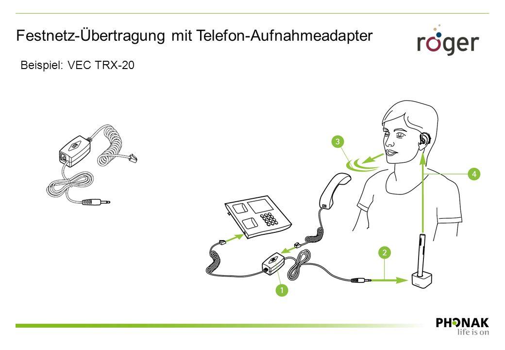 Festnetz-Übertragung mit Telefon-Aufnahmeadapter