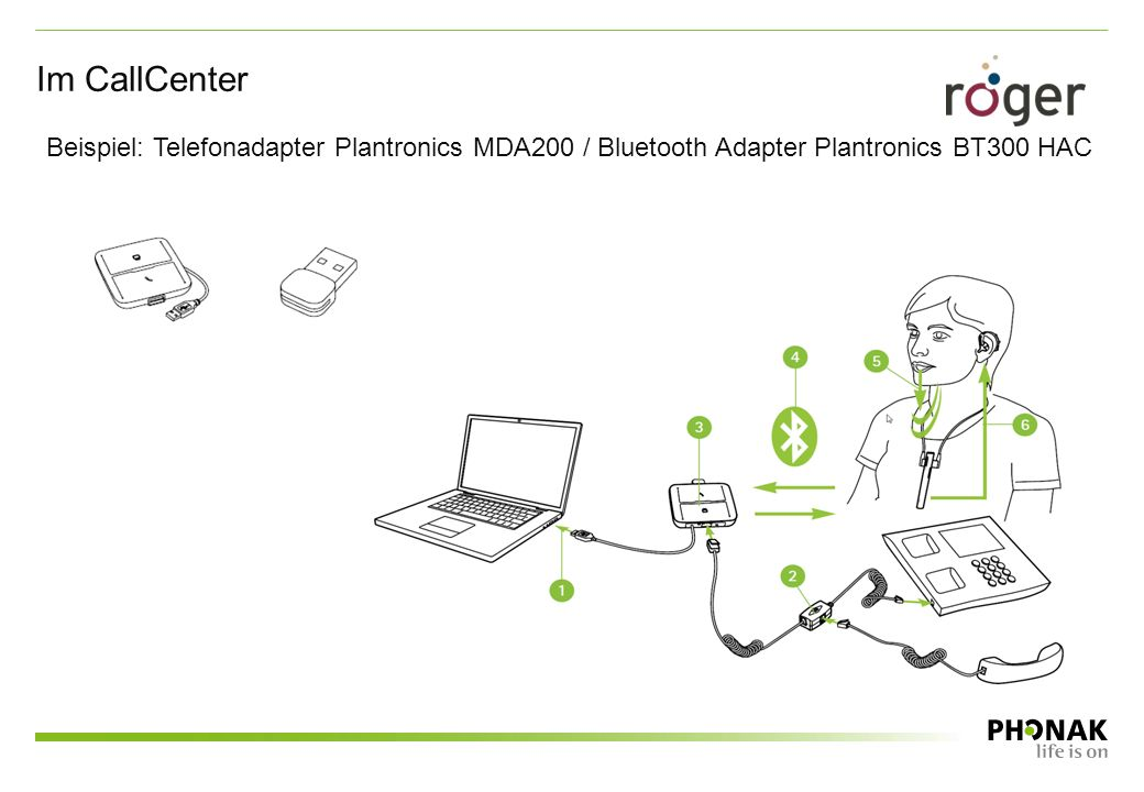 Im CallCenter Beispiel: Telefonadapter Plantronics MDA200 / Bluetooth Adapter Plantronics BT300 HAC
