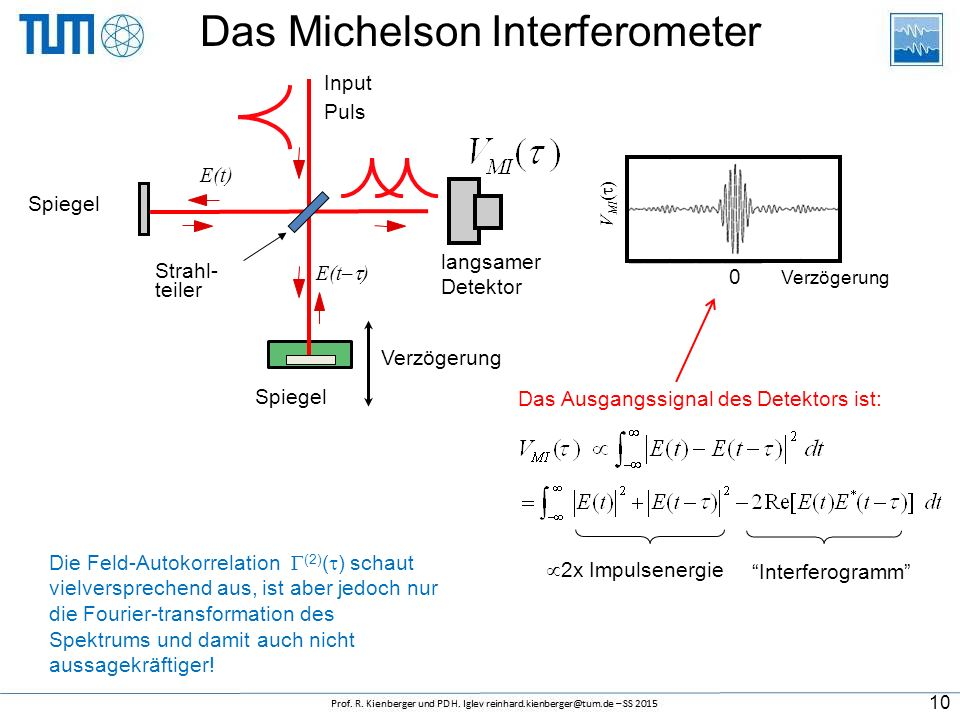 Das Michelson Interferometer