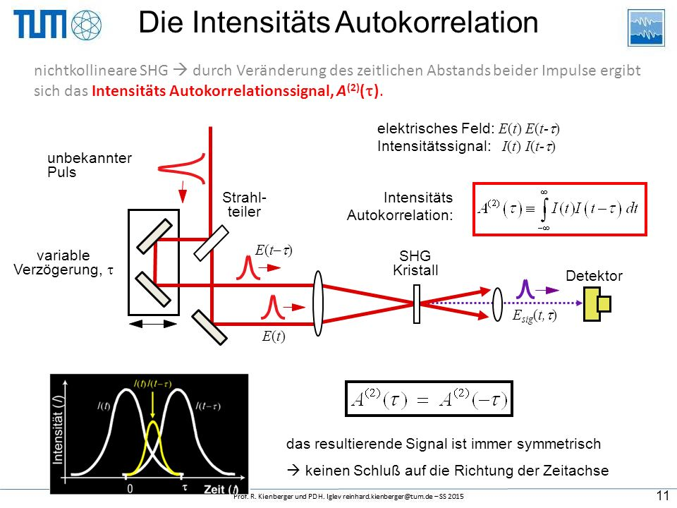 Die Intensitäts Autokorrelation