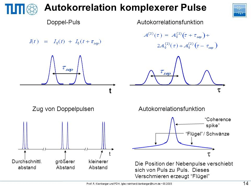 Autokorrelation komplexerer Pulse