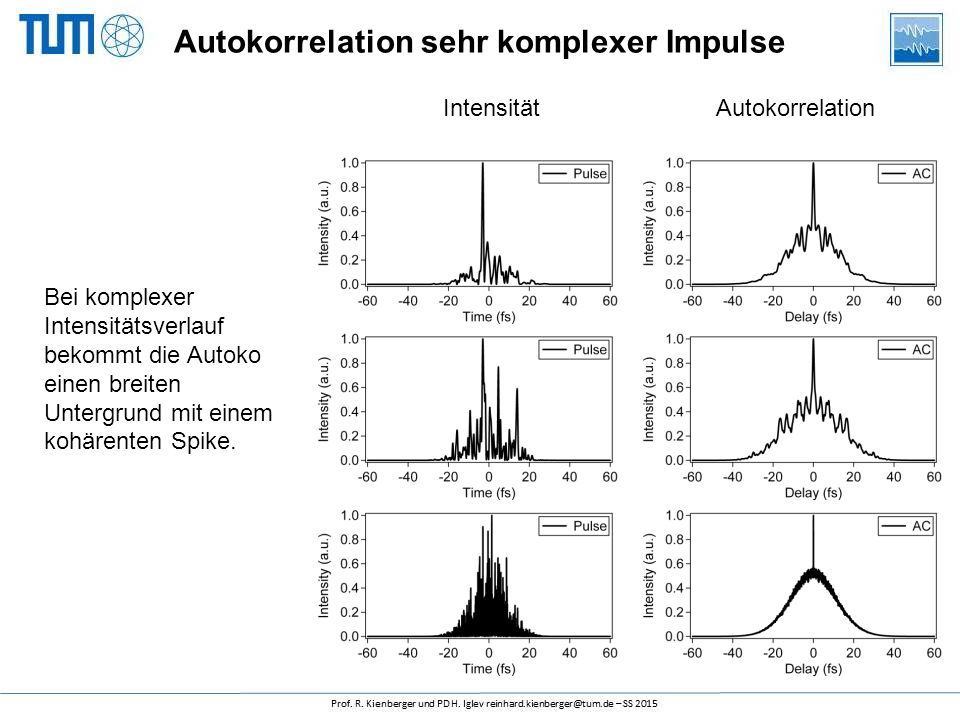Autokorrelation sehr komplexer Impulse