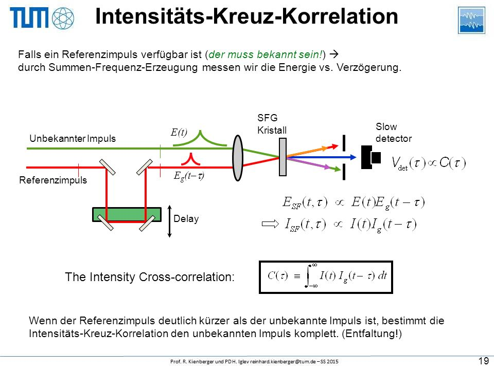 Intensitäts-Kreuz-Korrelation
