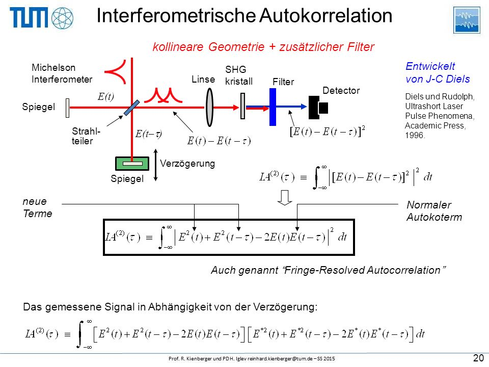 Interferometrische Autokorrelation