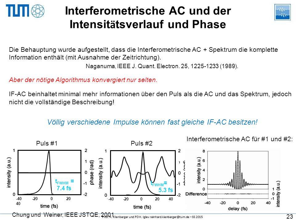 Interferometrische AC und der Intensitätsverlauf und Phase