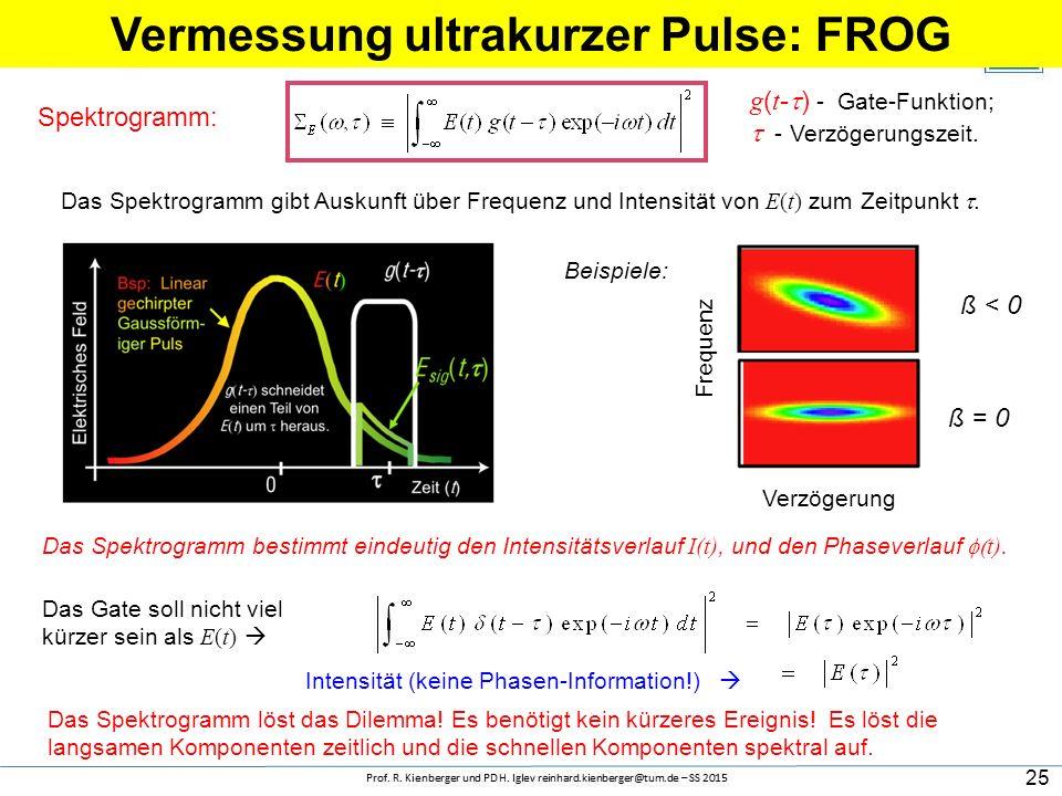 Vermessung ultrakurzer Pulse: FROG