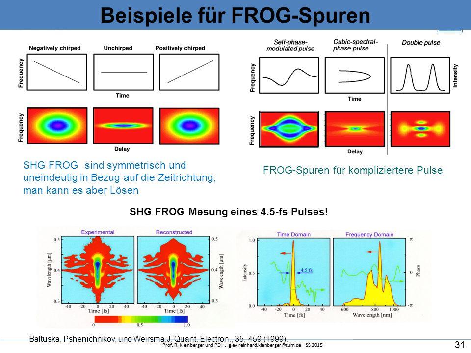 Beispiele für FROG-Spuren SHG FROG Mesung eines 4.5-fs Pulses!