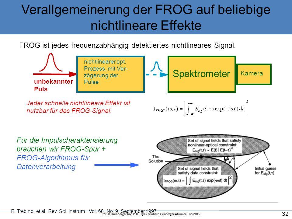 Verallgemeinerung der FROG auf beliebige nichtlineare Effekte